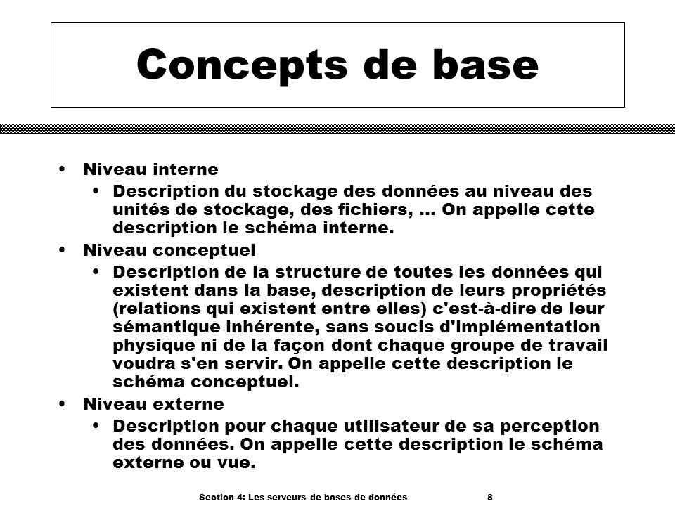 Section 4: Les serveurs de bases de données 8 Concepts de base Niveau interne Description du stockage des données au niveau des unités de stockage, de