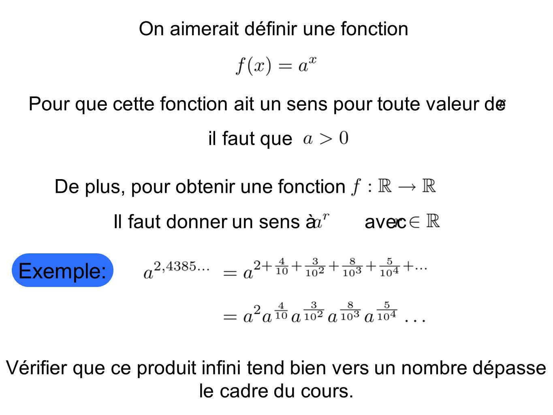 Exemple: On aimerait définir une fonction Vérifier que ce produit infini tend bien vers un nombre dépasse le cadre du cours. Pour que cette fonction a