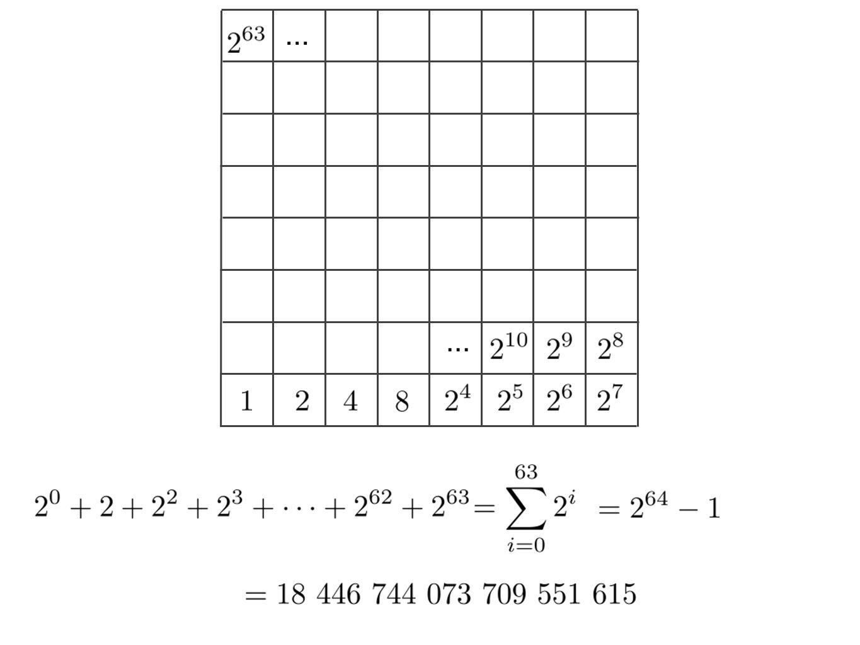 On a donc la fonction inverse de la fonction exponentielle