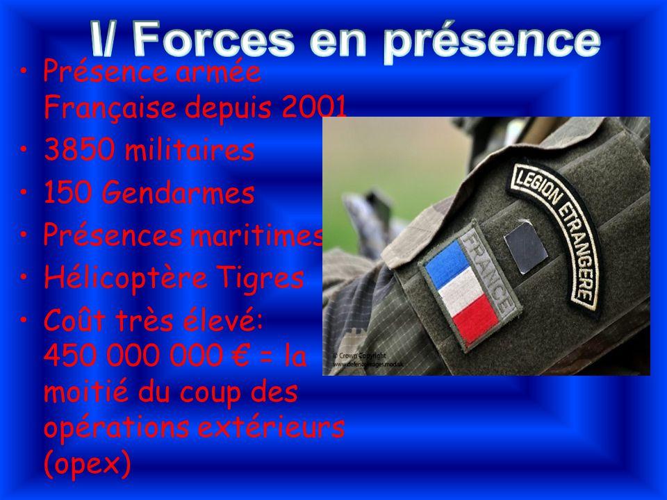 Présence armée Française depuis 2001 3850 militaires 150 Gendarmes Présences maritimes Hélicoptère Tigres Coût très élevé: 450 000 000 = la moitié du
