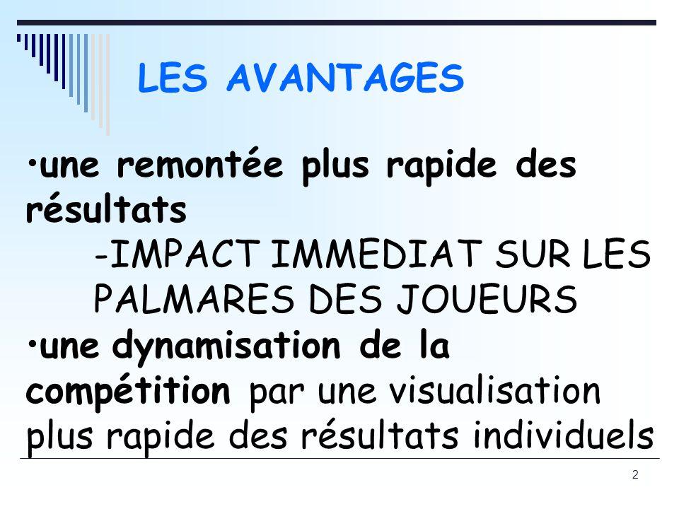2 une remontée plus rapide des résultats -IMPACT IMMEDIAT SUR LES PALMARES DES JOUEURS une dynamisation de la compétition par une visualisation plus rapide des résultats individuels LES AVANTAGES