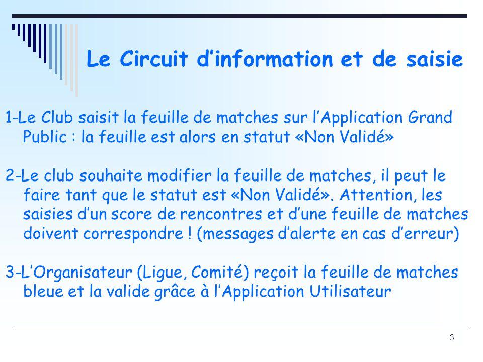 3 Le Circuit dinformation et de saisie 1-Le Club saisit la feuille de matches sur lApplication Grand Public : la feuille est alors en statut «Non Validé» 2-Le club souhaite modifier la feuille de matches, il peut le faire tant que le statut est «Non Validé».