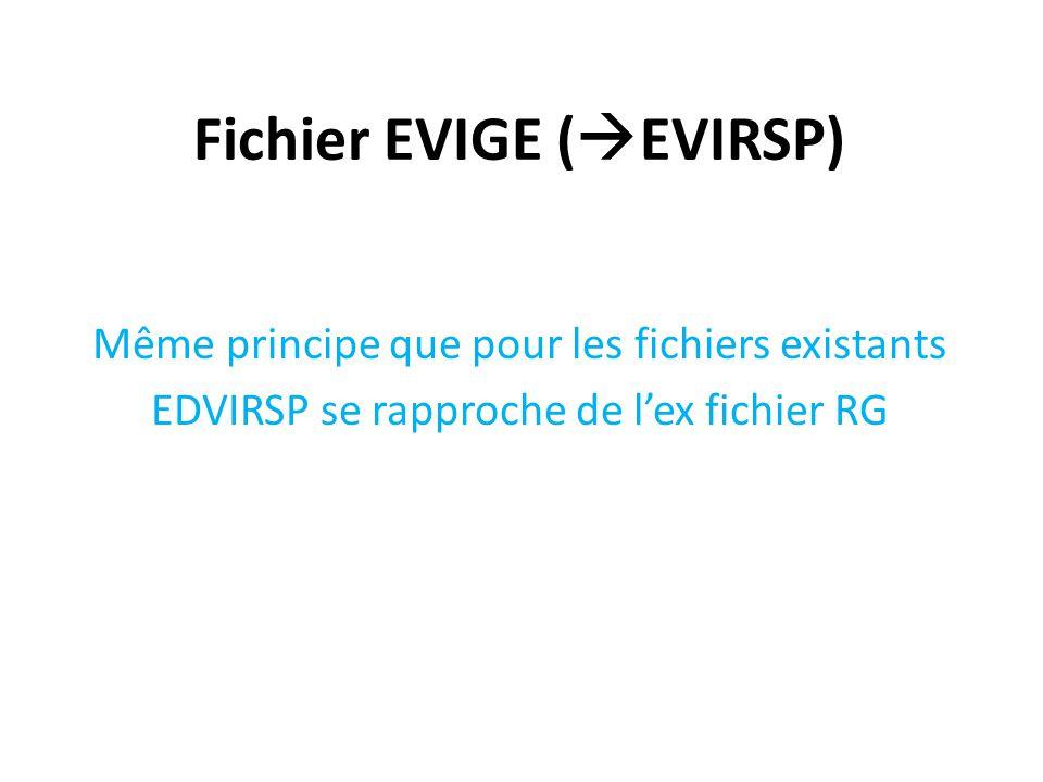 Fichier EVIGE ( EVIRSP) Même principe que pour les fichiers existants EDVIRSP se rapproche de lex fichier RG