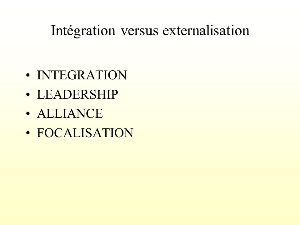 Intégration versus externalisation la volonté de conserver une concentration stratégique forte sur son métier de base (production, distribution, trans