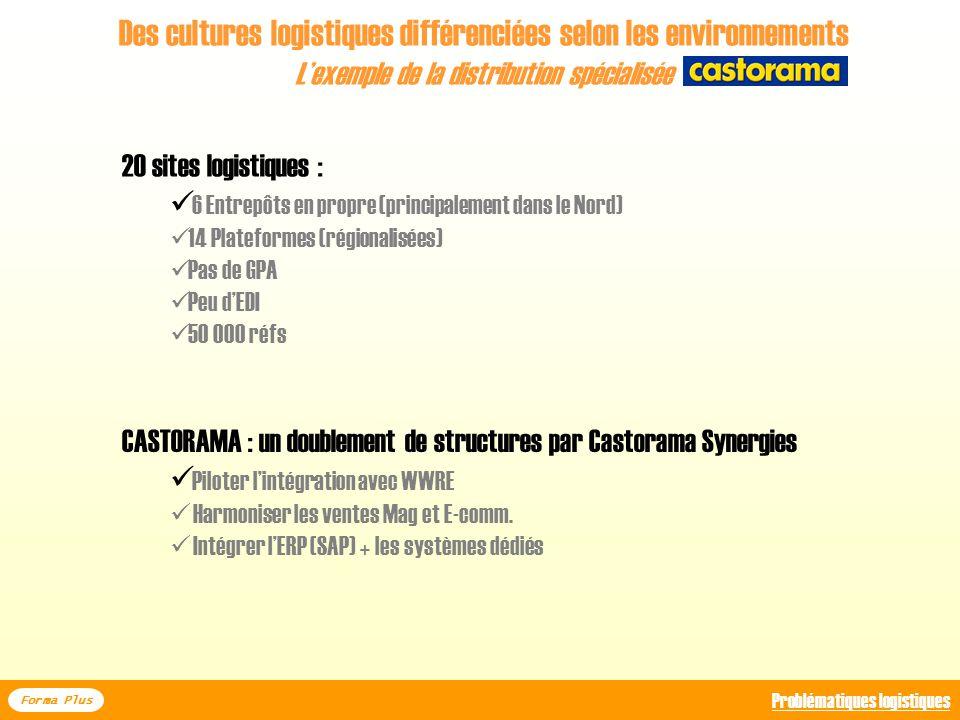 Des cultures logistiques différenciées selon les environnements Lexemple de la distribution spécialisée Forma Plus Problématiques logistiques FM E P 5