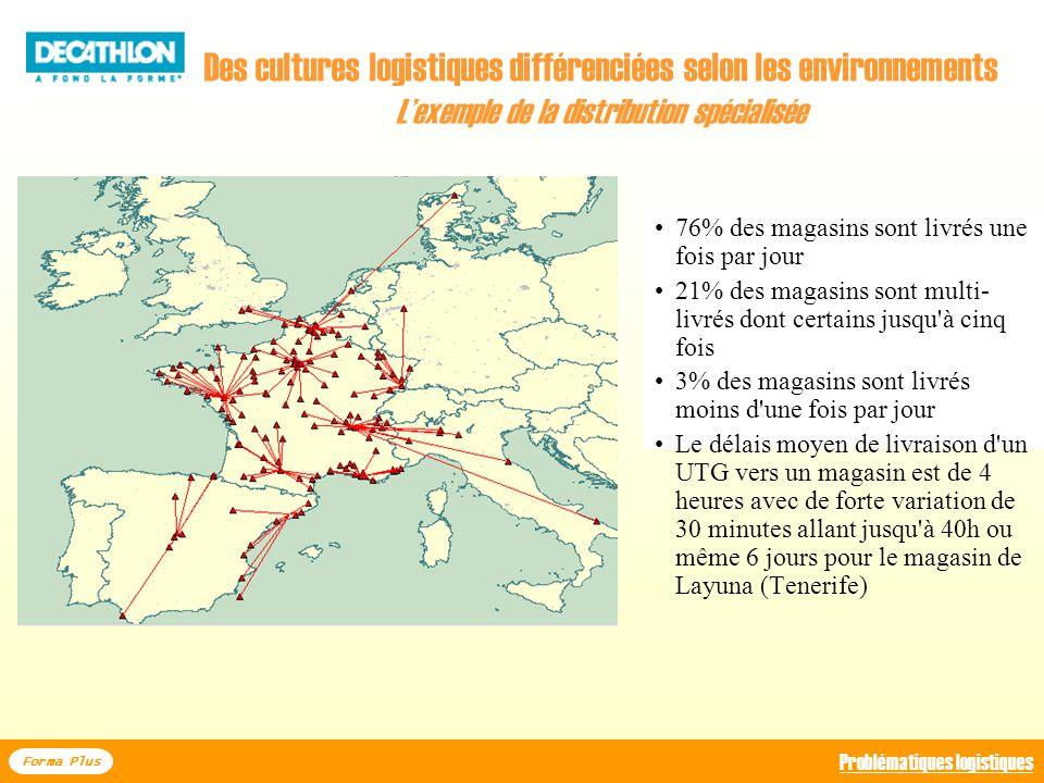 Des cultures logistiques différenciées selon les environnements Lexemple de la distribution spécialisée distribution production Entrepôt Producteur Ma