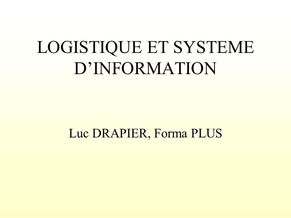 En synthèse, et quels que soient les systèmes … la logistique est aujourdhui une stratégie « dassemblage » Forma Plus Problématiques logistiques Assem