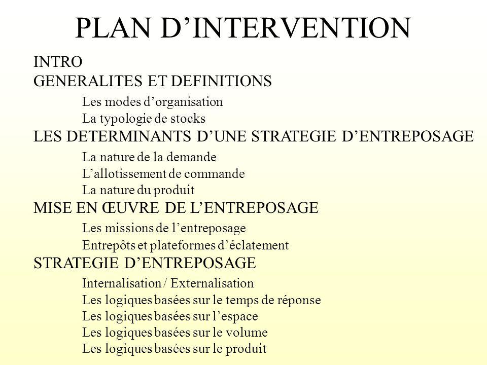 STRATEGIES DENTREPOSAGE Luc DRAPIER, Forma PLUS