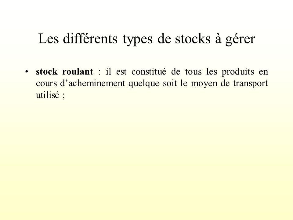 Les différents types de stocks à gérer stock stabilisé : il sagit du stock constitué de tous les approvisionnements sur lesquels aucune incertitude su