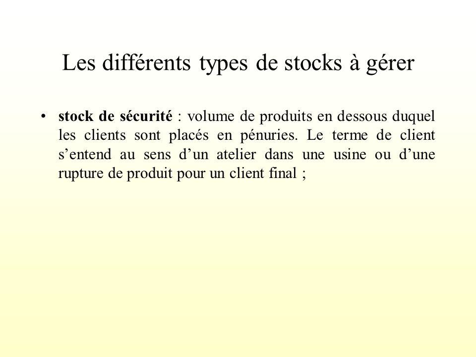 Les différents types de stocks à gérer stock roulant : il est constitué de tous les produits en cours dacheminement quelque soit le moyen de transport