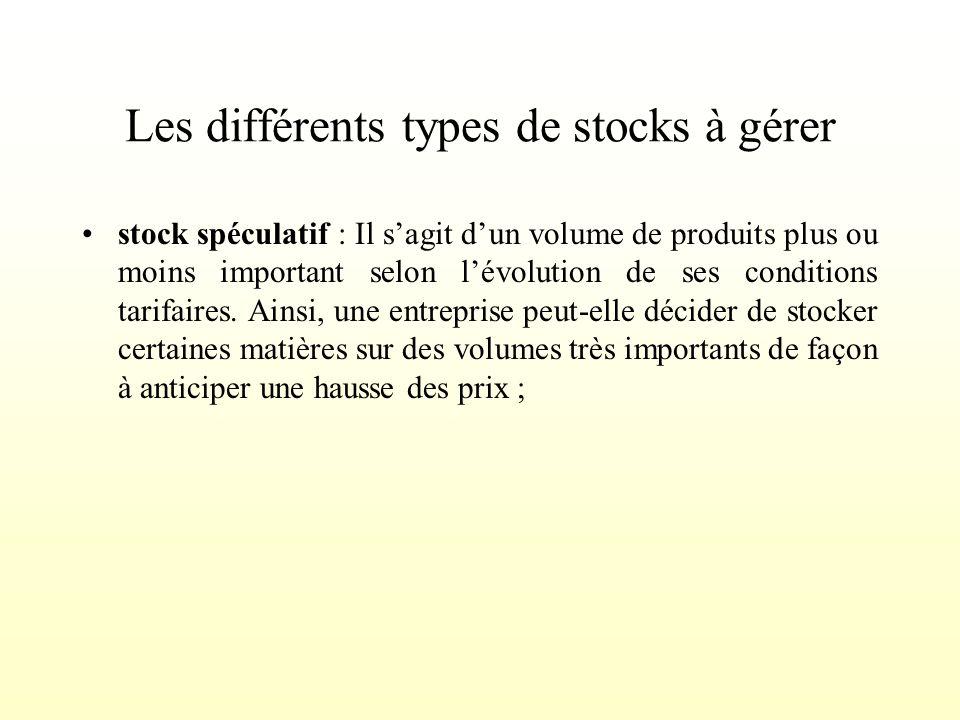 Les différents types de stocks à gérer stock de sécurité : volume de produits en dessous duquel les clients sont placés en pénuries. Le terme de clien