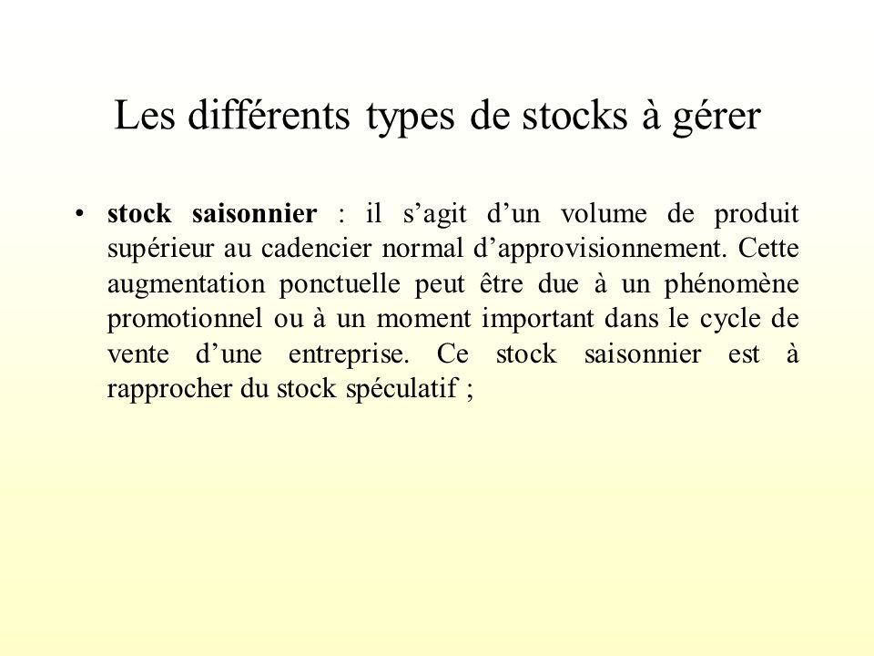 Les différents types de stocks à gérer stock spéculatif : Il sagit dun volume de produits plus ou moins important selon lévolution de ses conditions t