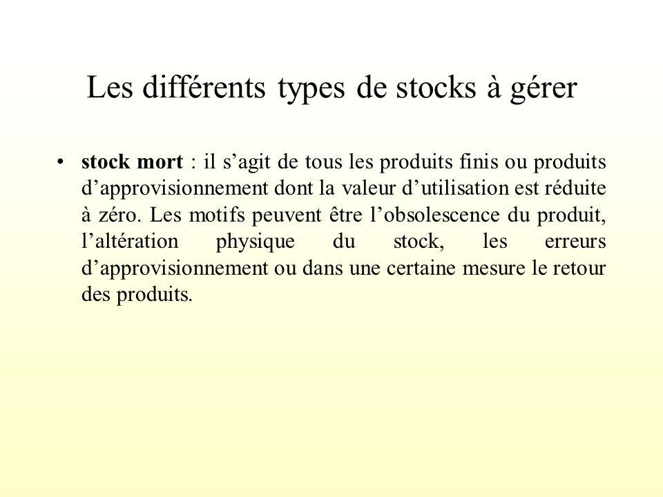 Les différents types de stocks à gérer stock saisonnier : il sagit dun volume de produit supérieur au cadencier normal dapprovisionnement. Cette augme