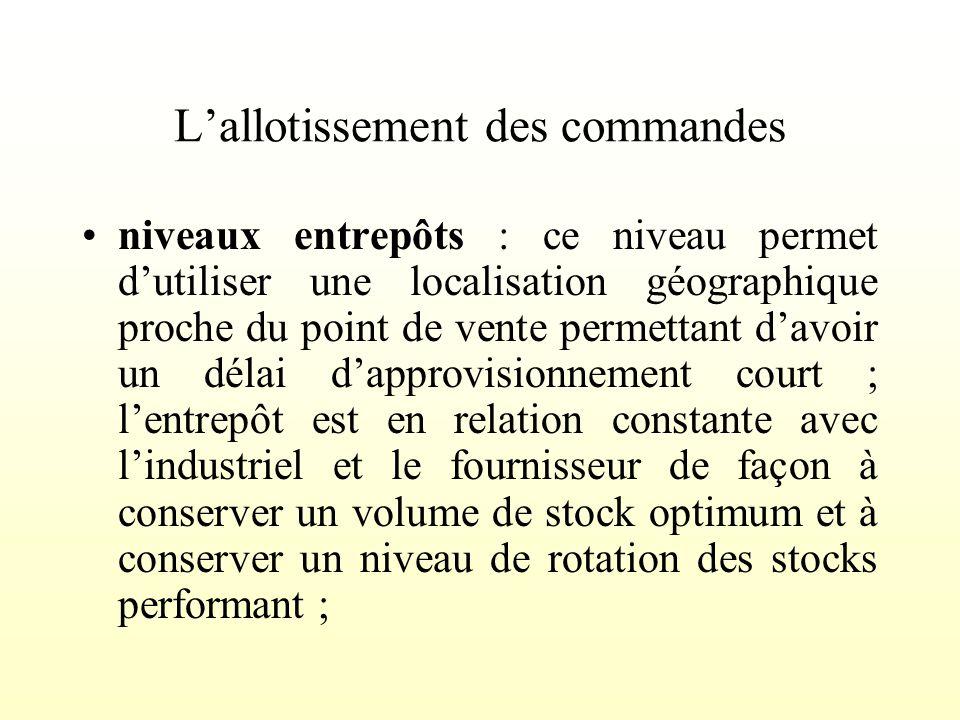 Lallotissement des commandes niveaux internes à lentreprise : ce niveau consiste à utiliser les stocks éventuels constitués par des réserves localisée