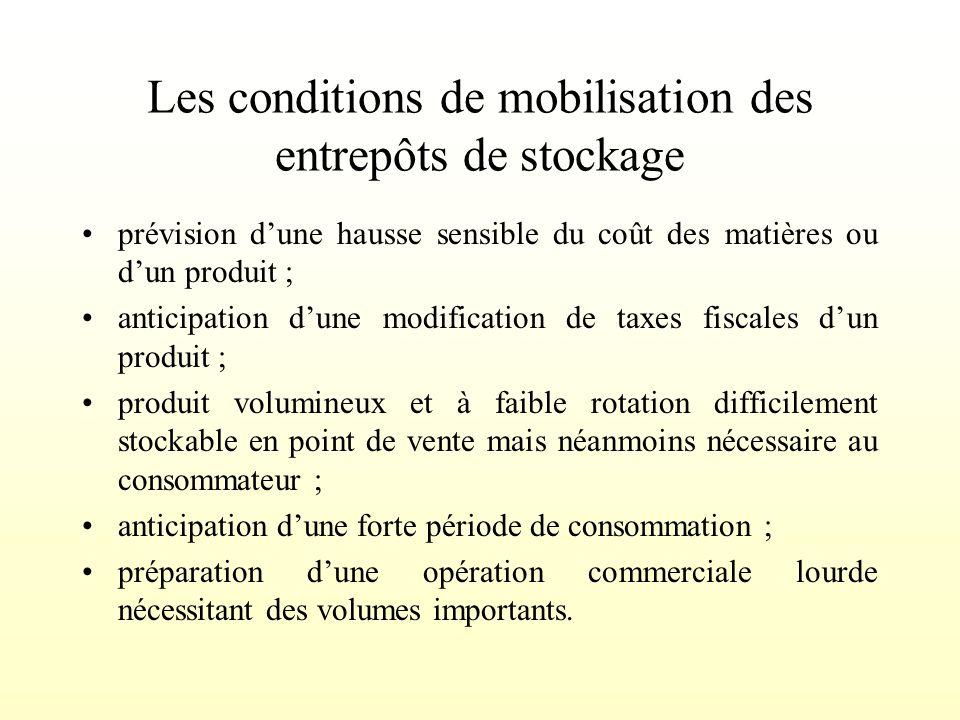 participer à la répartition du stock tout au long de la chaîne logistique ; rapprocher géographiquement les volumes de stocks des unités de points de