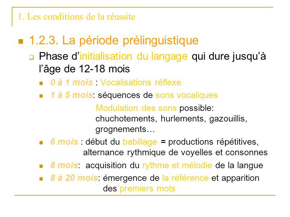 1. Les conditions de la réussite 1.2.3. La période prélinguistique Phase dinitialisation du langage qui dure jusquà lâge de 12-18 mois 0 à 1 mois : Vo