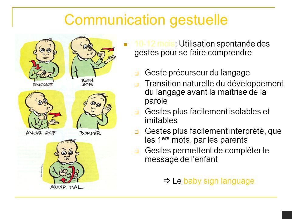 Communication gestuelle 10-12 mois: Utilisation spontanée des gestes pour se faire comprendre Geste précurseur du langage Transition naturelle du déve