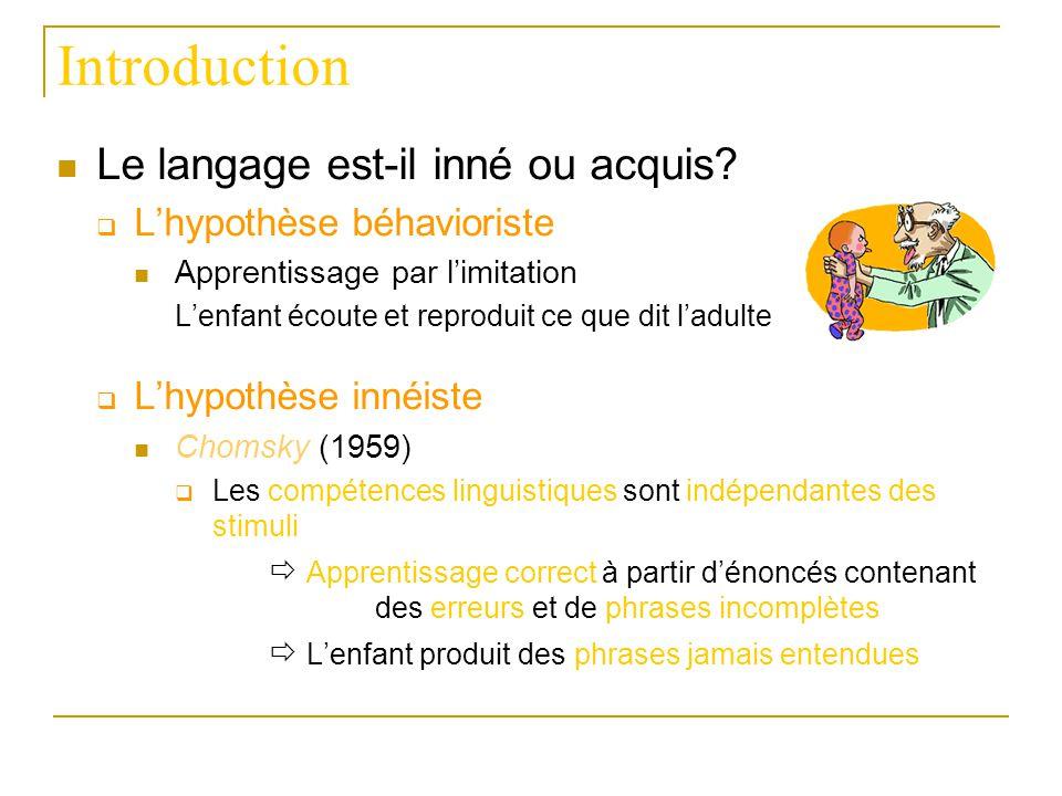 Introduction Le langage est-il inné ou acquis? Lhypothèse béhavioriste Apprentissage par limitation Lenfant écoute et reproduit ce que dit ladulte Lhy
