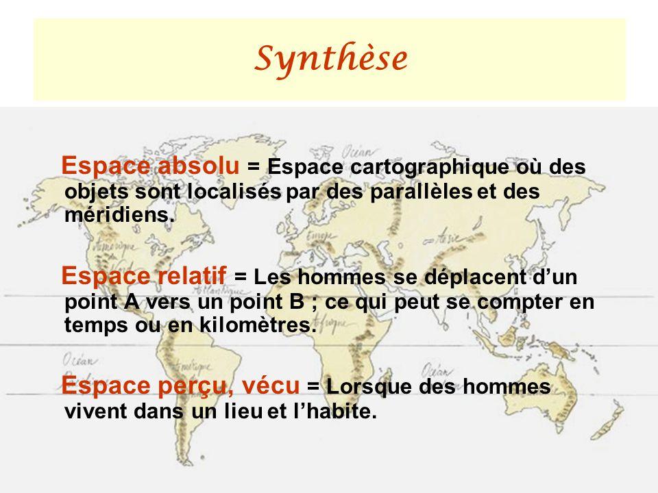 Espace absolu = Espace cartographique où des objets sont localisés par des parallèles et des méridiens. Espace relatif = Les hommes se déplacent dun p