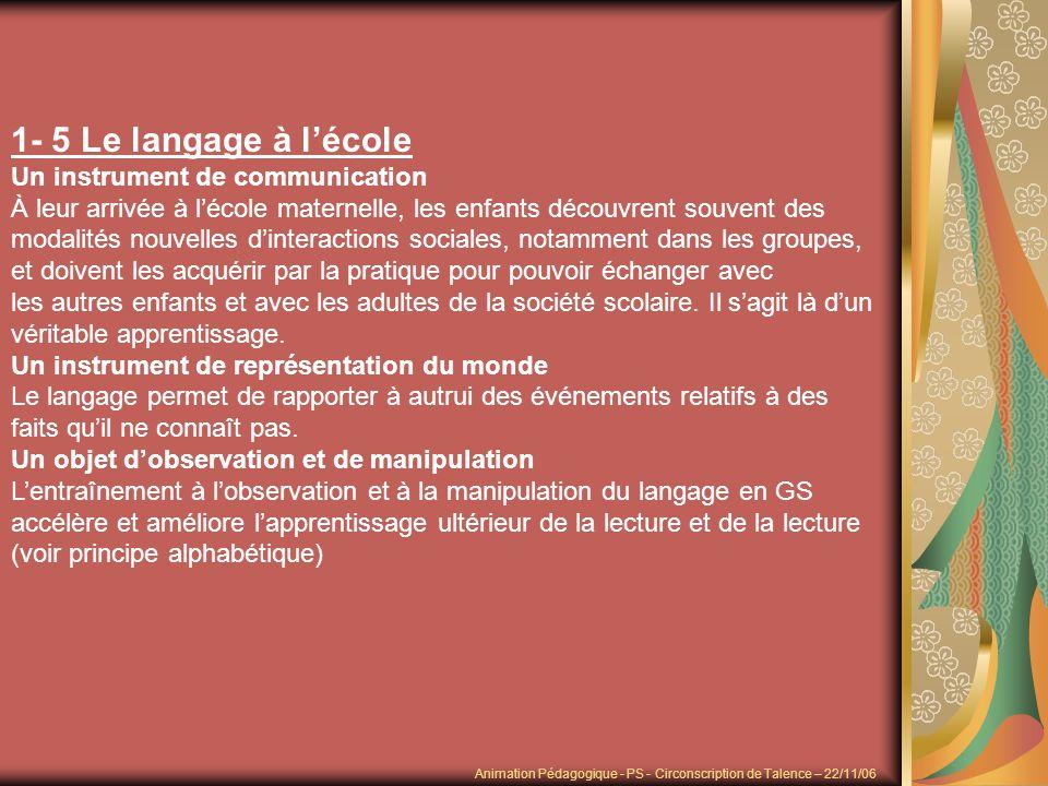 1- 5 Le langage à lécole Un instrument de communication À leur arrivée à lécole maternelle, les enfants découvrent souvent des modalités nouvelles din