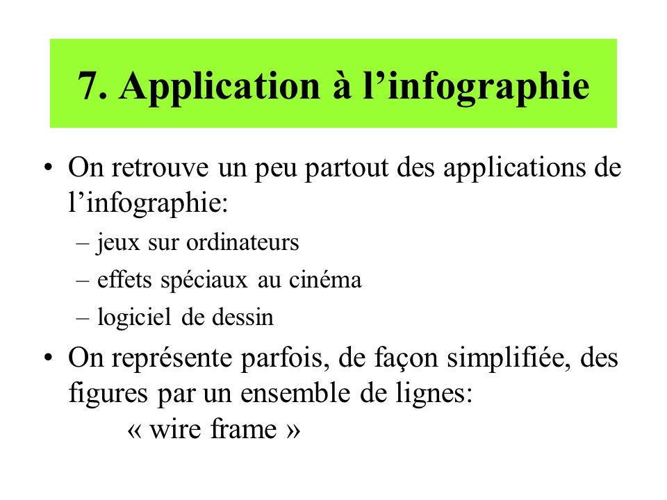 7. Application à linfographie On retrouve un peu partout des applications de linfographie: –jeux sur ordinateurs –effets spéciaux au cinéma –logiciel