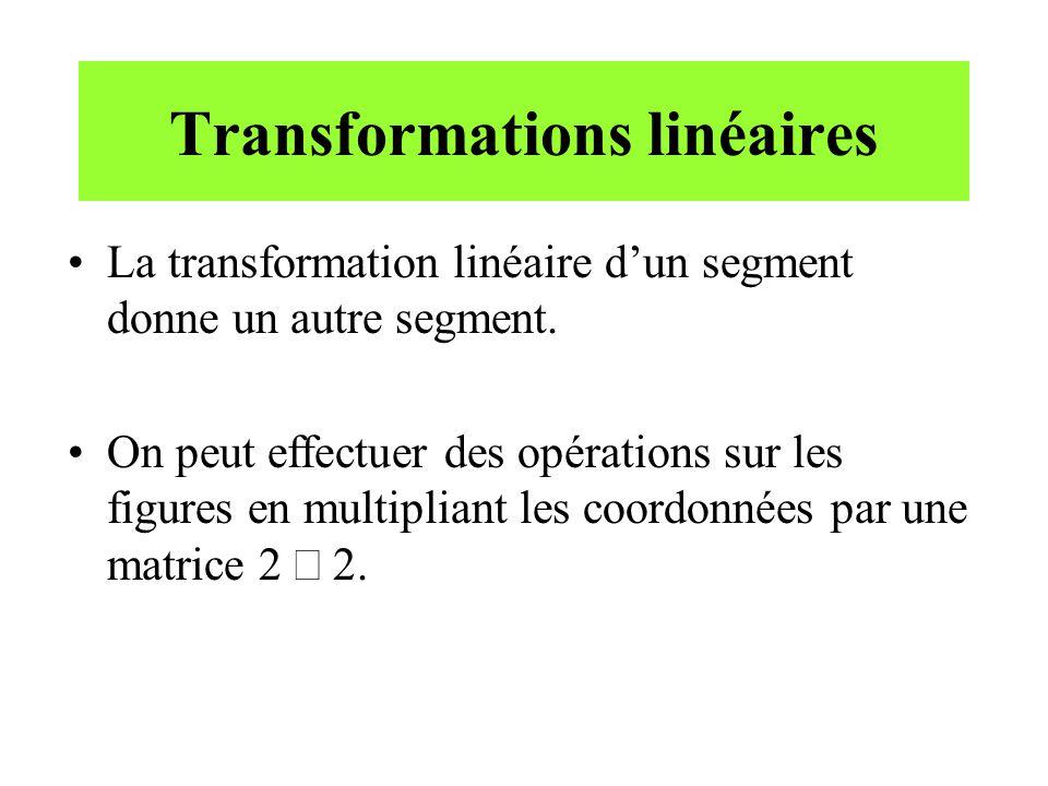 Transformations linéaires La transformation linéaire dun segment donne un autre segment. On peut effectuer des opérations sur les figures en multiplia