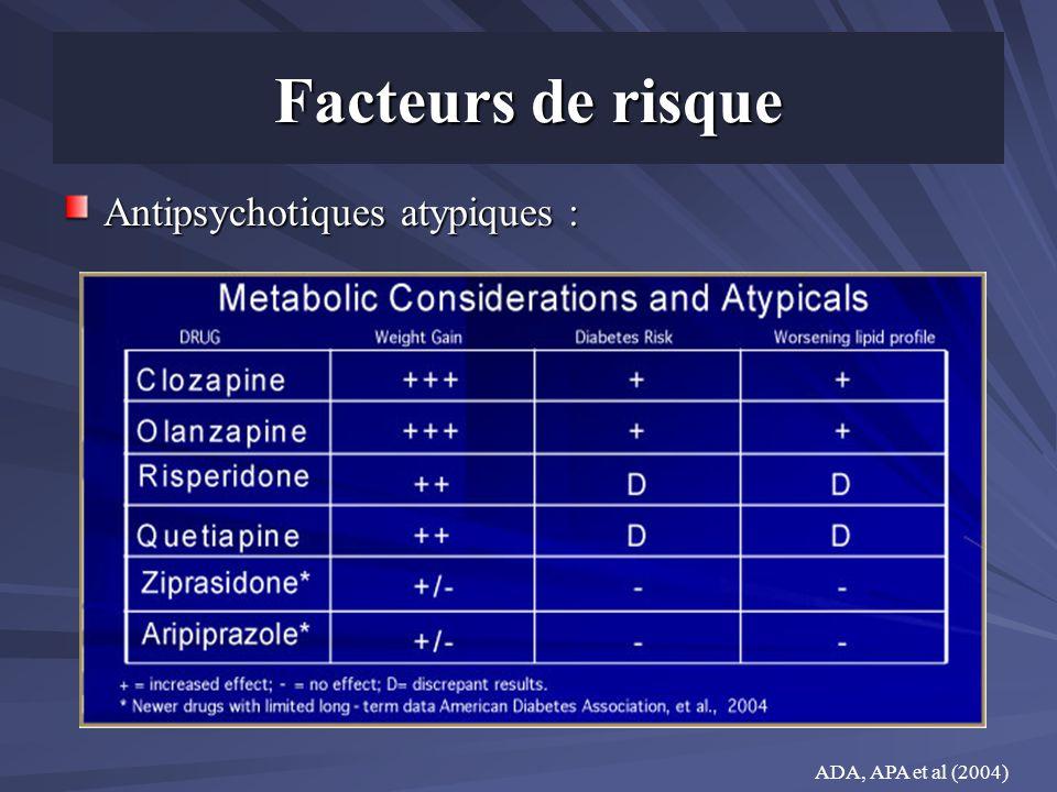 Facteurs de risque Antipsychotiques atypiques : ADA, APA et al (2004)
