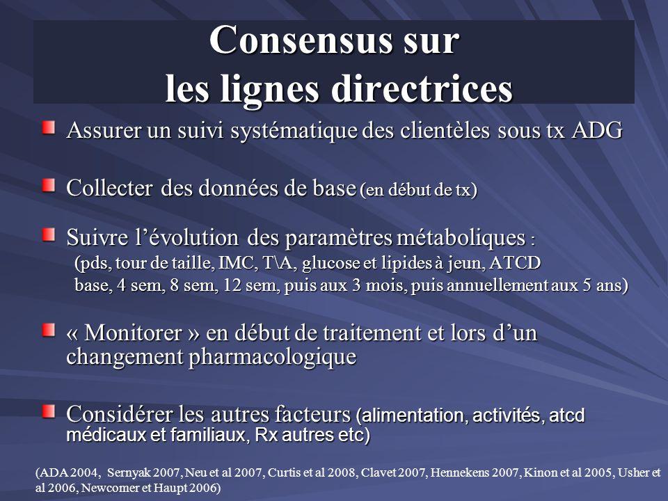 Consensus sur les lignes directrices Assurer un suivi systématique des clientèles sous tx ADG Collecter des données de base (en début de tx) Suivre lé