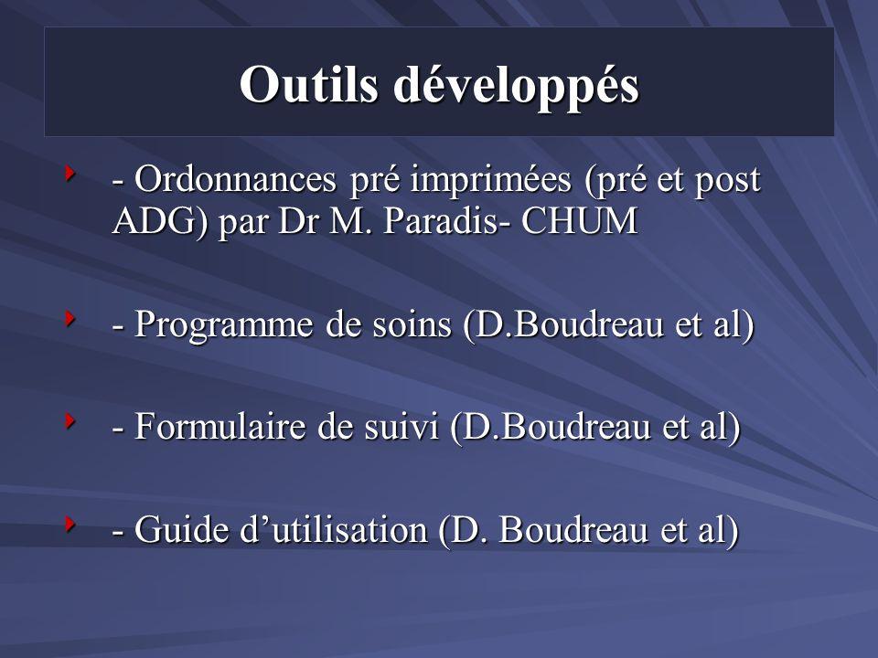 Outils développés - Ordonnances pré imprimées (pré et post ADG) par Dr M. Paradis- CHUM - Ordonnances pré imprimées (pré et post ADG) par Dr M. Paradi