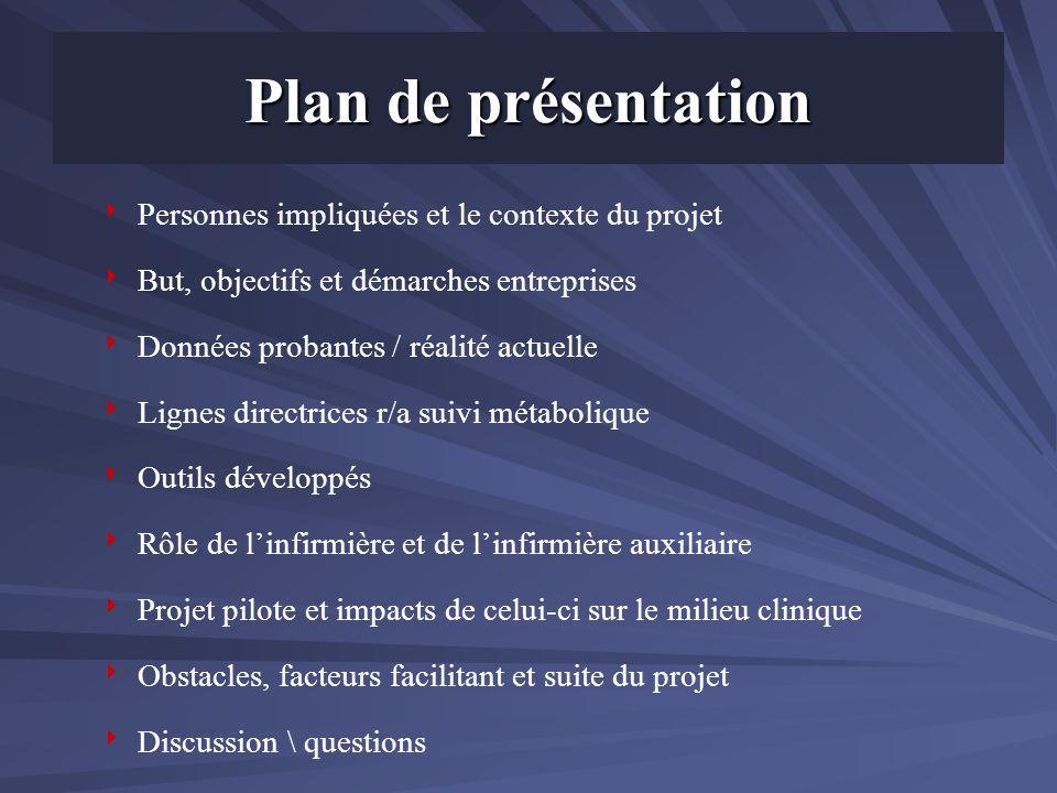 Plan de présentation Personnes impliquées et le contexte du projet But, objectifs et démarches entreprises Données probantes / réalité actuelle Lignes