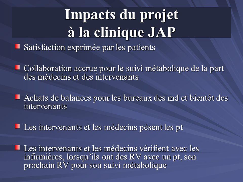 Impacts du projet à la clinique JAP Satisfaction exprimée par les patients Collaboration accrue pour le suivi métabolique de la part des médecins et d