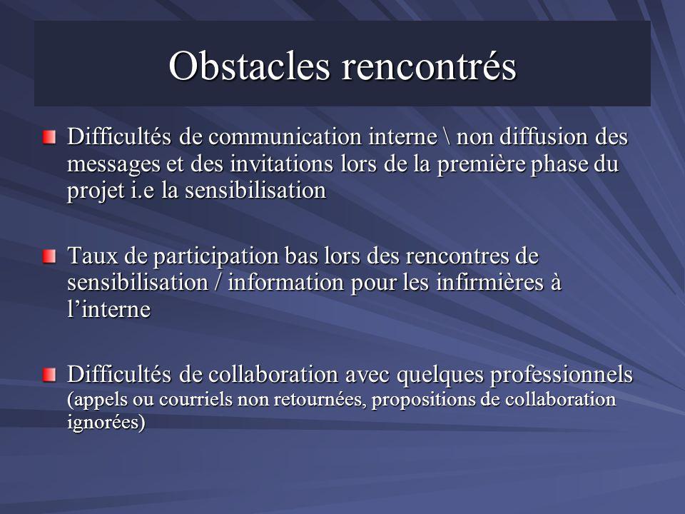 Obstacles rencontrés Difficultés de communication interne \ non diffusion des messages et des invitations lors de la première phase du projet i.e la s