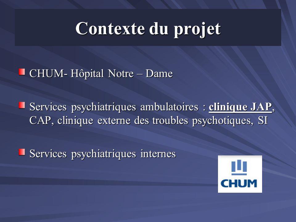 Contexte du projet CHUM- Hôpital Notre – Dame Services psychiatriques ambulatoires : clinique JAP, CAP, clinique externe des troubles psychotiques, SI