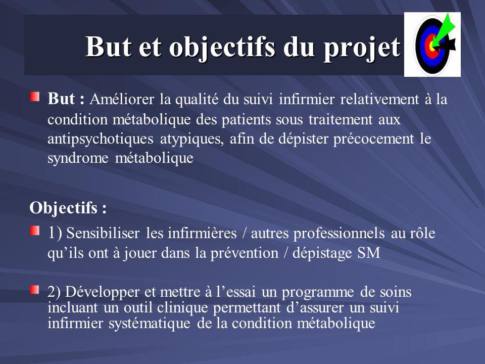 But et objectifs du projet But : Améliorer la qualité du suivi infirmier relativement à la condition métabolique des patients sous traitement aux anti