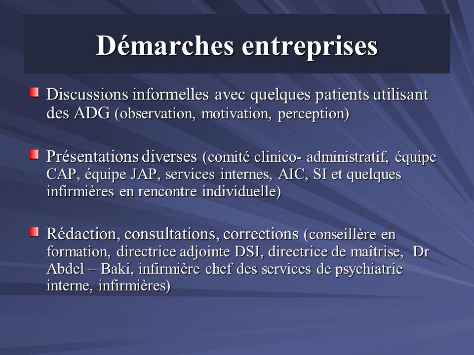 Démarches entreprises Discussions informelles avec quelques patients utilisant des ADG (observation, motivation, perception) Présentations diverses (c