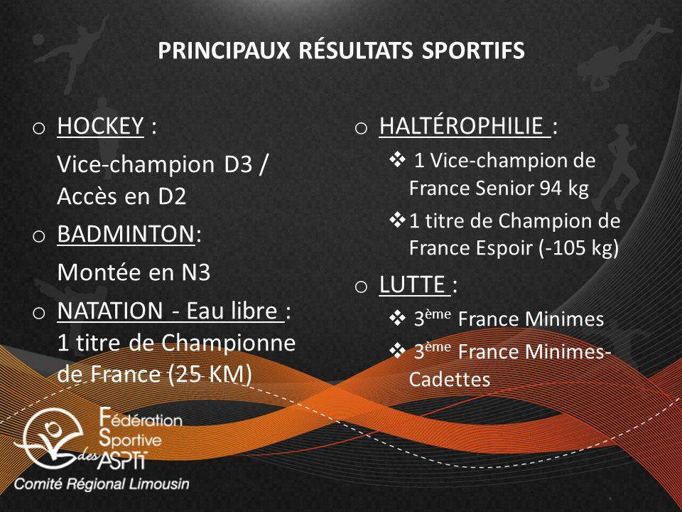 o HOCKEY : Vice-champion D3 / Accès en D2 o BADMINTON: Montée en N3 o NATATION - Eau libre : 1 titre de Championne de France (25 KM) o HALTÉROPHILIE : 1 Vice-champion de France Senior 94 kg 1 titre de Champion de France Espoir (-105 kg) o LUTTE : 3 ème France Minimes 3 ème France Minimes- Cadettes PRINCIPAUX RÉSULTATS SPORTIFS