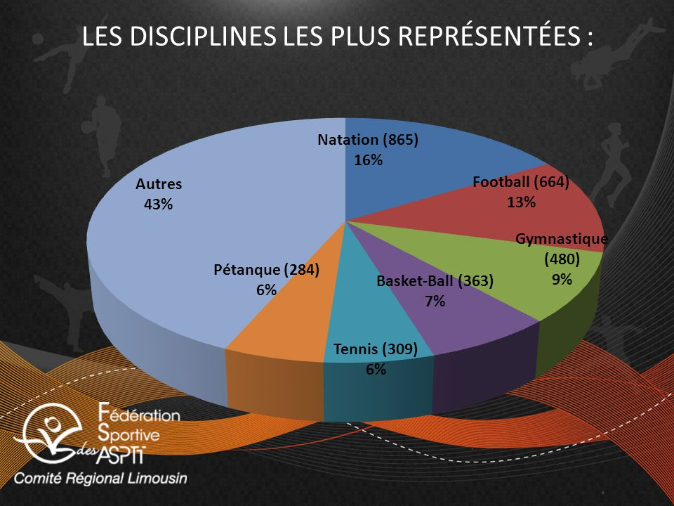 ADOPTION DES NOUVEAUX STATUTS Guéret 14/06/13 Limoges 24/10/13 Brive 13/12/13 Tulle 18/12/13