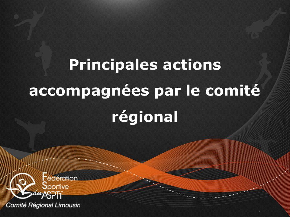 Principales actions accompagnées par le comité régional
