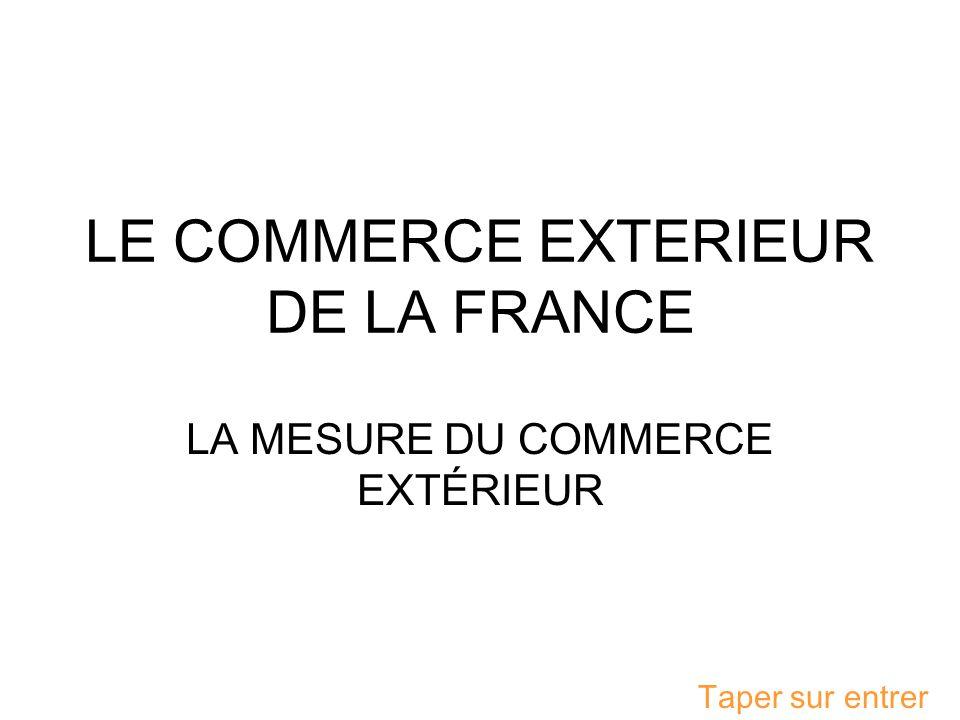 Les échanges commerciaux avec létranger sont appelés « commerce extérieur » Quels sont ces échanges : France Reste du monde exportations Lorsquun agent économique français vend à létranger, on dit quil exporte Taper sur entrer