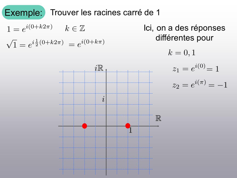 Exemple: Trouver les racines carré de 1 Ici, on a des réponses différentes pour