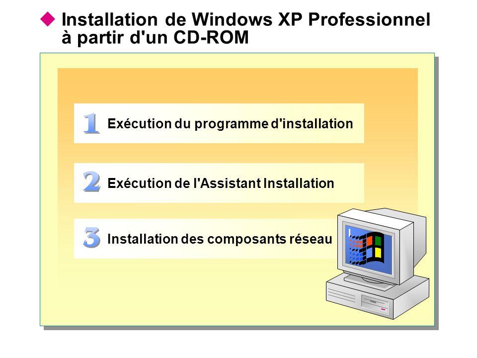 Installation de Windows XP Professionnel à partir d'un CD-ROM Exécution du programme d'installation Exécution de l'Assistant Installation Installation