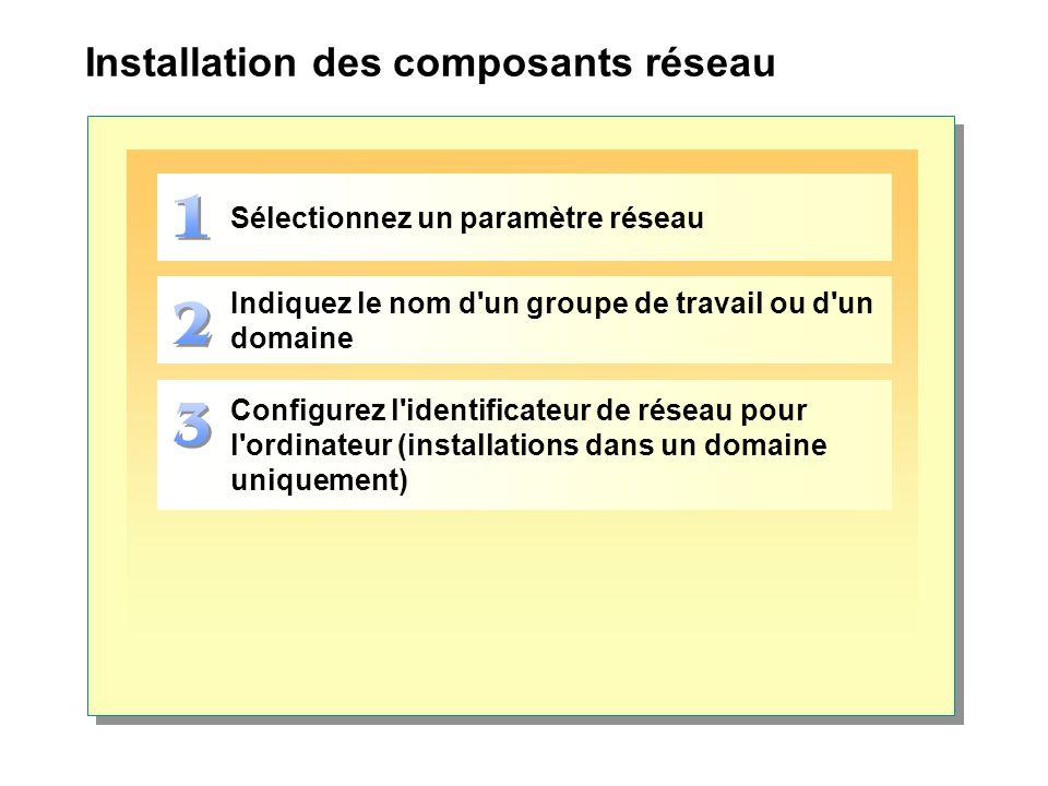 Installation des composants réseau Sélectionnez un paramètre réseau Indiquez le nom d'un groupe de travail ou d'un domaine Configurez l'identificateur