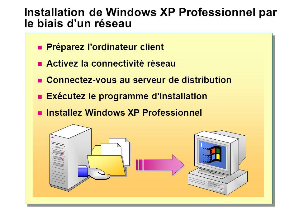 Installation de Windows XP Professionnel par le biais d un réseau Préparez l ordinateur client Activez la connectivité réseau Connectez-vous au serveur de distribution Exécutez le programme d installation Installez Windows XP Professionnel