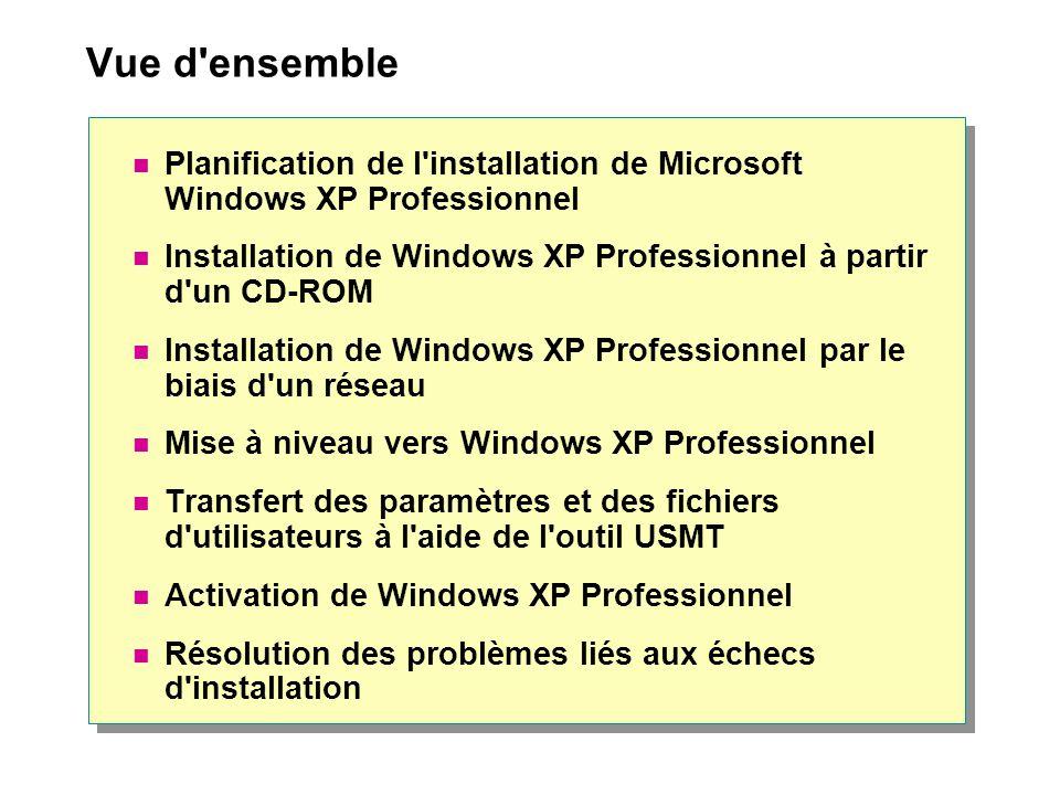 Vue d'ensemble Planification de l'installation de Microsoft Windows XP Professionnel Installation de Windows XP Professionnel à partir d'un CD-ROM Ins