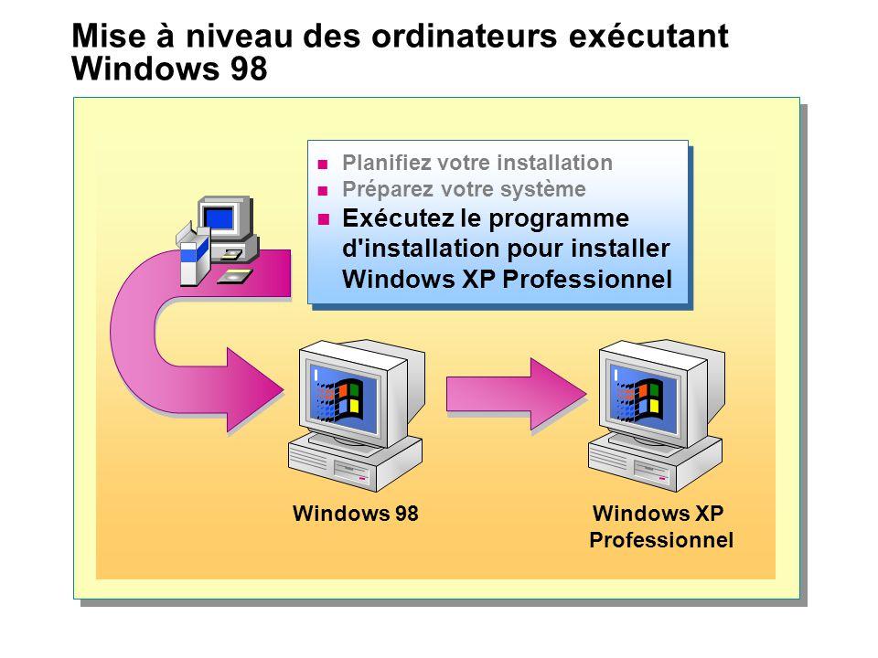 Mise à niveau des ordinateurs exécutant Windows 98 Windows 98 Planifiez votre installation Préparez votre système Exécutez le programme d installation pour installer Windows XP Professionnel Planifiez votre installation Préparez votre système Exécutez le programme d installation pour installer Windows XP Professionnel Windows XP Professionnel