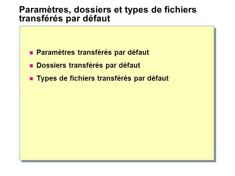 Paramètres, dossiers et types de fichiers transférés par défaut Paramètres transférés par défaut Dossiers transférés par défaut Types de fichiers tran
