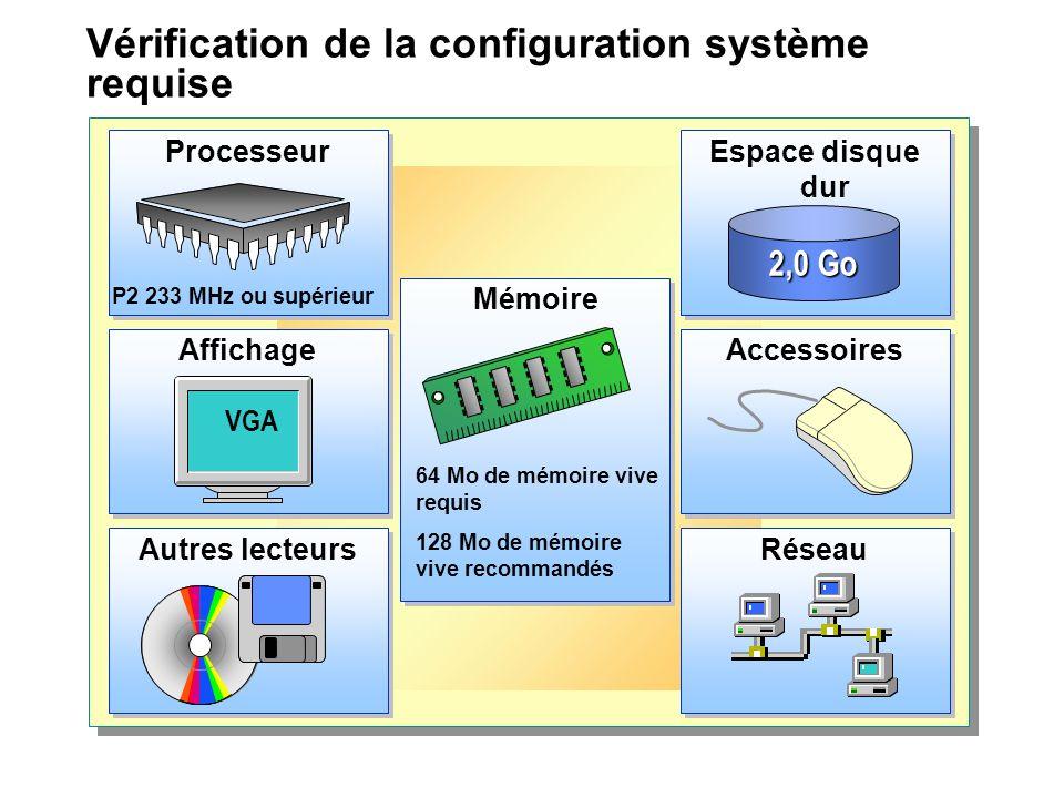 Vérification de la configuration système requise Affichage Processeur P2 233 MHz ou supérieur Autres lecteurs Mémoire 64 Mo de mémoire vive requis 128