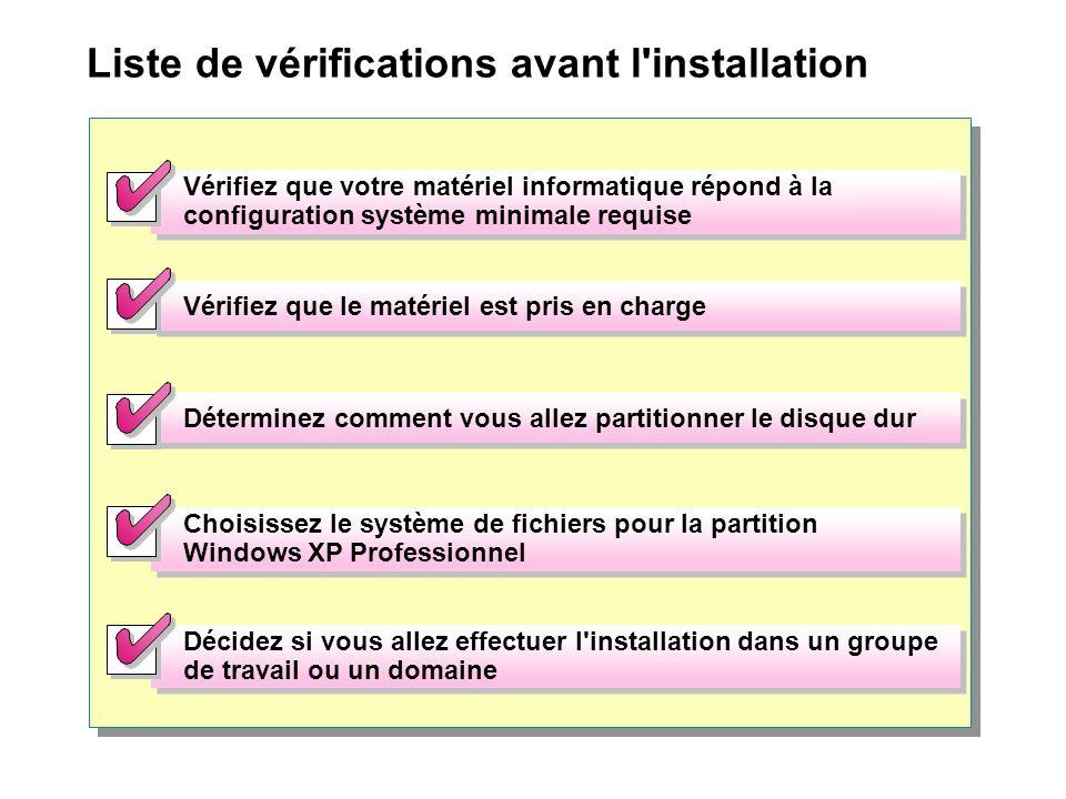 Liste de vérifications avant l'installation Vérifiez que le matériel est pris en charge Choisissez le système de fichiers pour la partition Windows XP