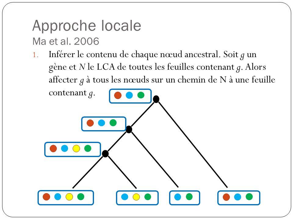 Approche locale Ma et al.2006 1. Inférer le contenu de chaque nœud ancestral.