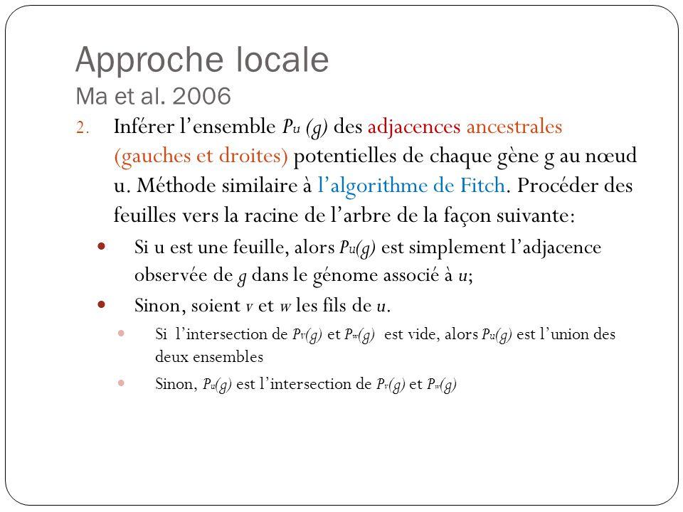 Approche locale Ma et al.2006 2.